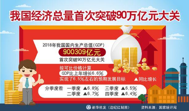 """新华网评:中国经济有方应""""变"""",有力解""""忧"""""""